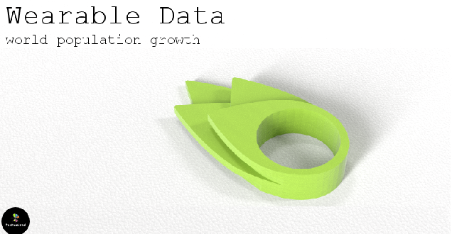 blog/data-is-beautiful/Wearable-data-ring1.png